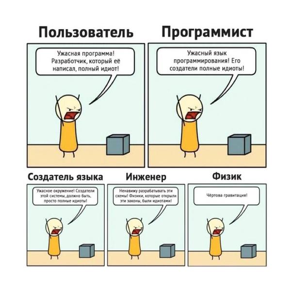 программист инженер
